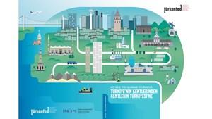 Türkiye'nin Kentlerinden Kentlerin Türkiyesi'ne Raporu Açıklandı