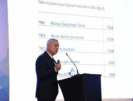 BORGİP Denizli Toplantısı 13 Nisan 2018 / Denizli